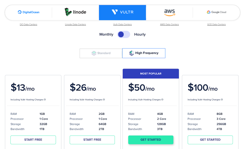 Cloudways Pricing Vultr HF High Frequency Server Monthly Cost