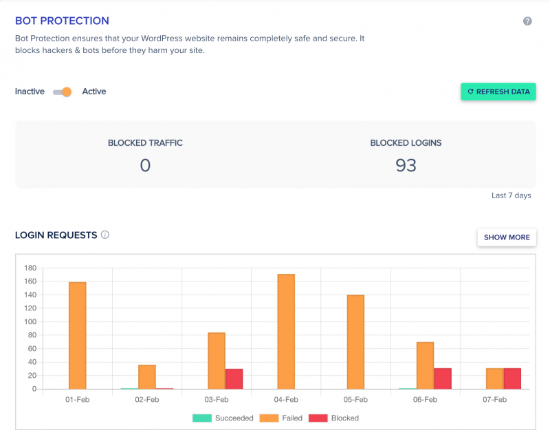 Cloudways Review Control Panel Application Management Bot Protection